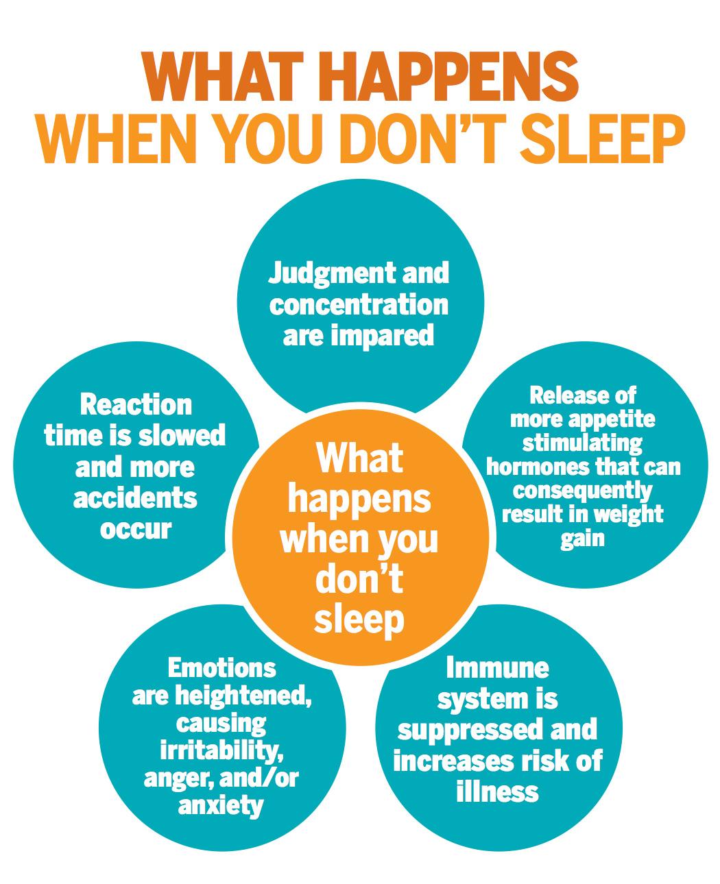 UHS Sleep